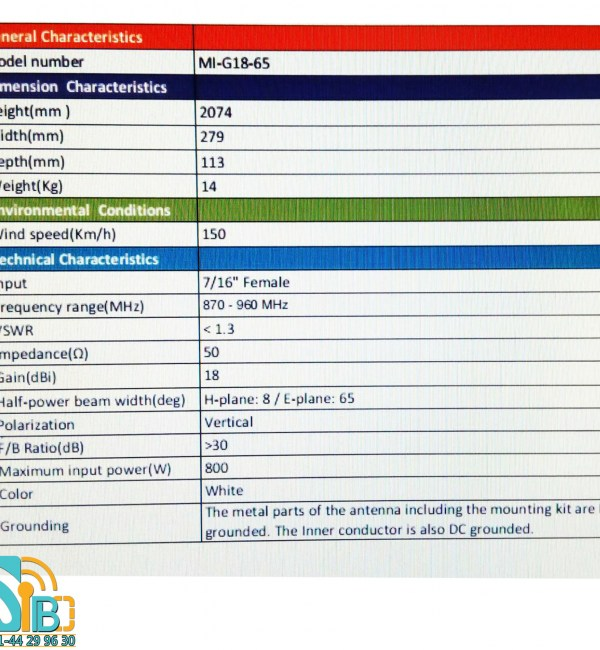 gsm sector antenna 870 960 gain 18dbi